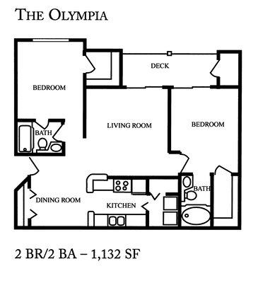 Paces Run Apartments Columbia Sc Reviews