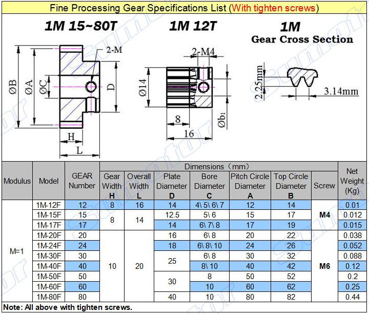 Bevel Gear Dimensions : T s kyosho gt project mm motor page r c tech